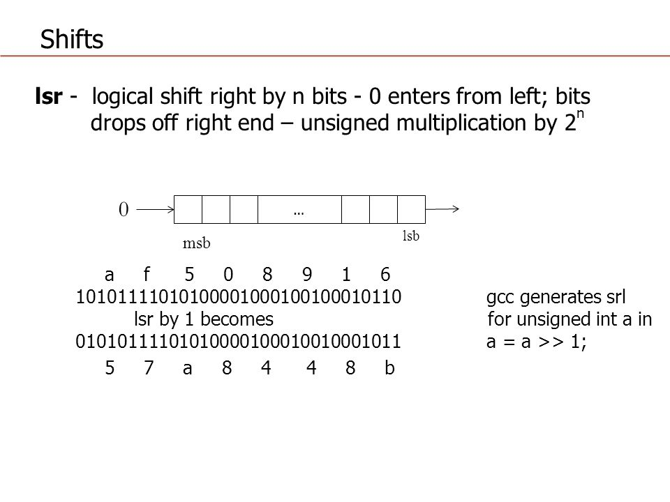 Shifts lsr - logical shift right by n bits - 0 enters from left; bits