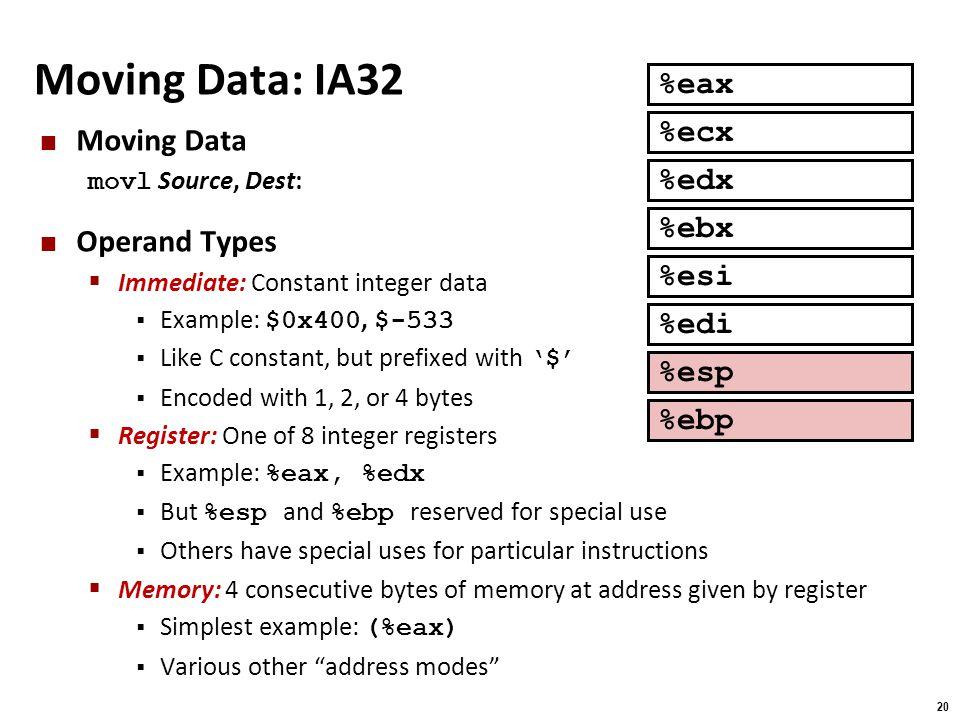 Moving Data: IA32 %eax %ecx Moving Data Operand Types %edx %ebx %esi