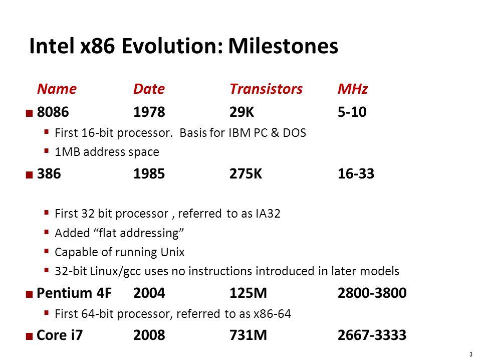 Intel x86 Evolution: Milestones