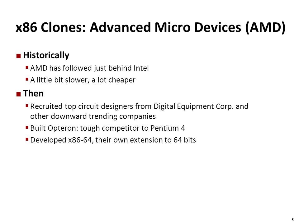 x86 Clones: Advanced Micro Devices (AMD)