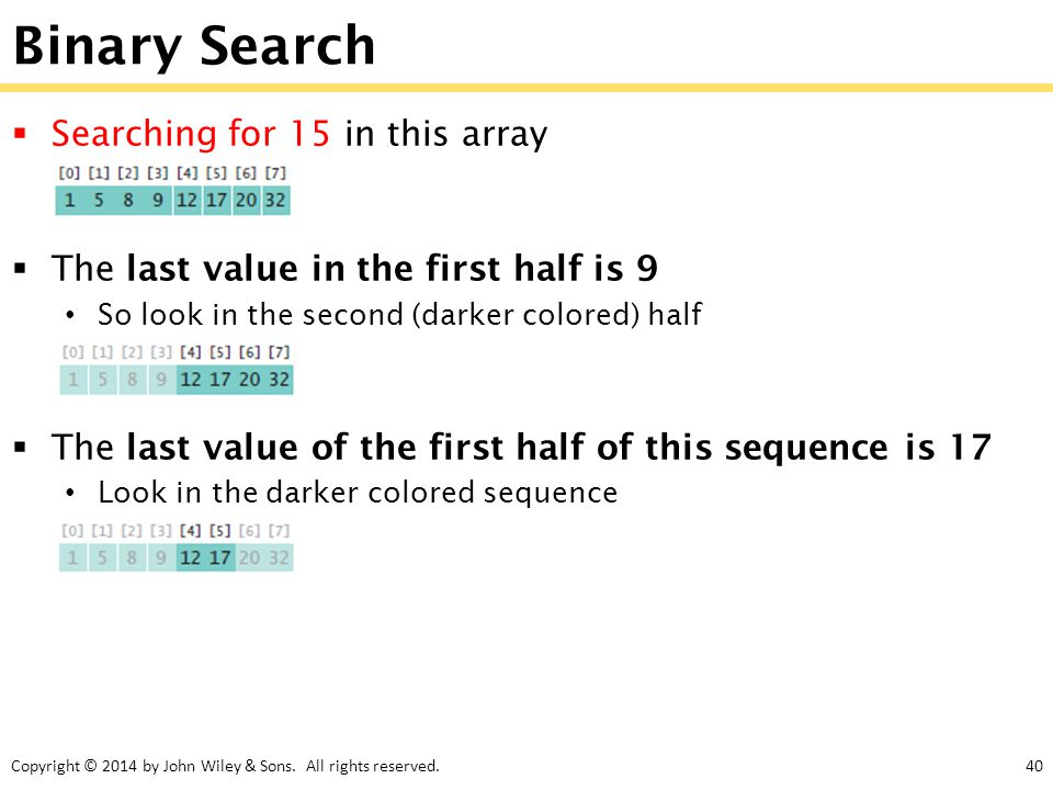 Binary Search Searching for 15 in this array