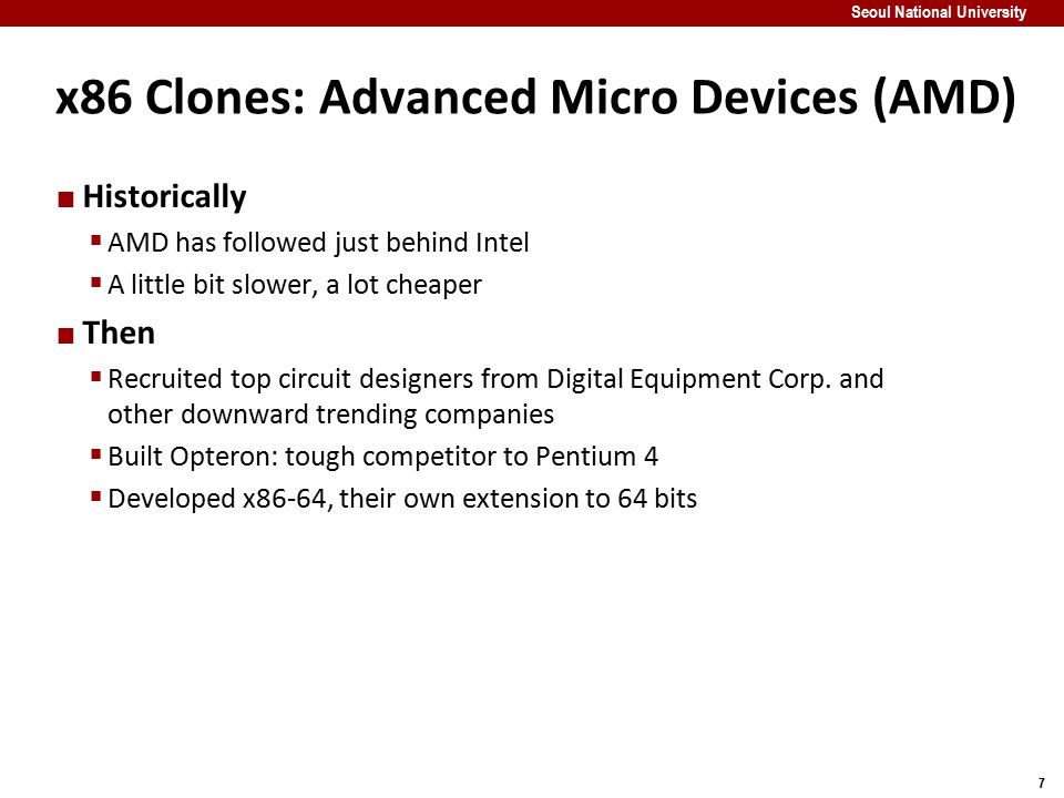 x86 Clones: Advanced Micro Devices (AMD)