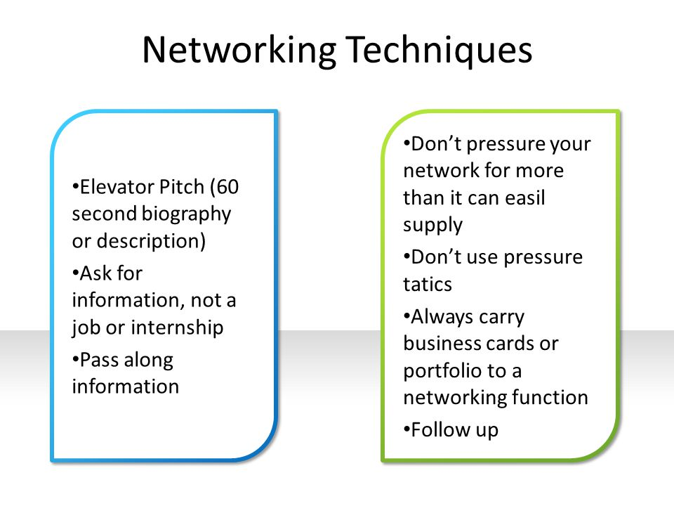 Networking Techniques