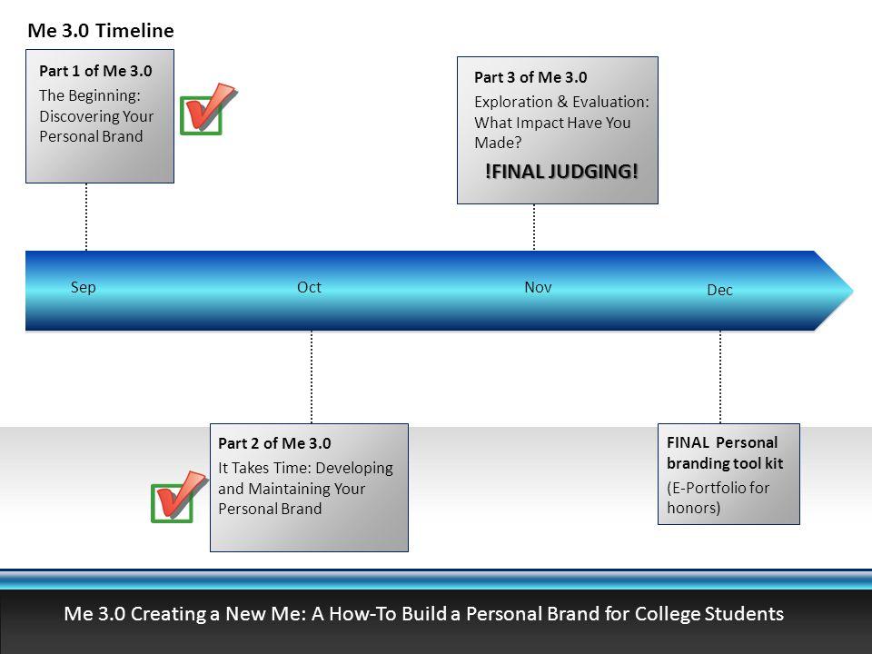 Me 3.0 Timeline !FINAL JUDGING!