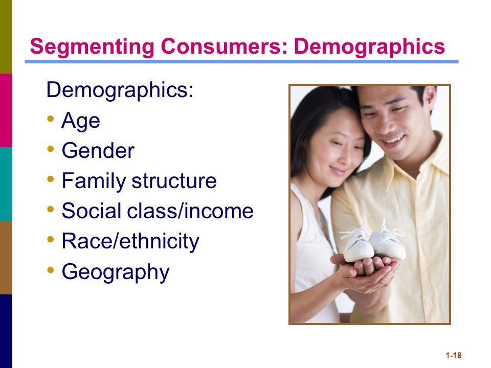 Segmenting Consumers: Demographics