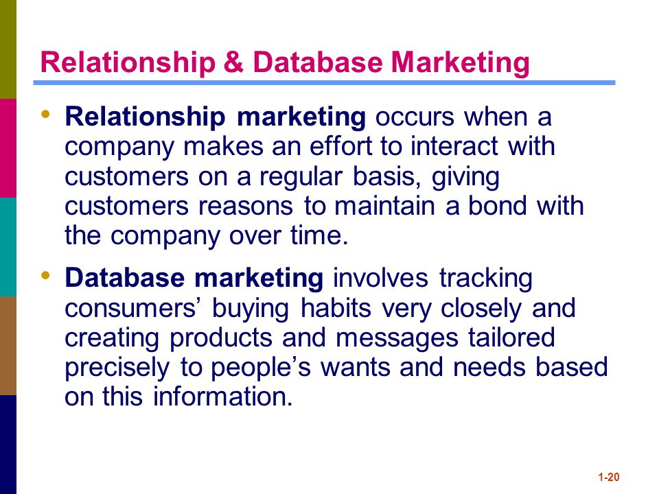 Relationship & Database Marketing