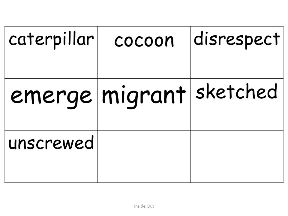 emerge migrant cocoon sketched caterpillar disrespect unscrewed