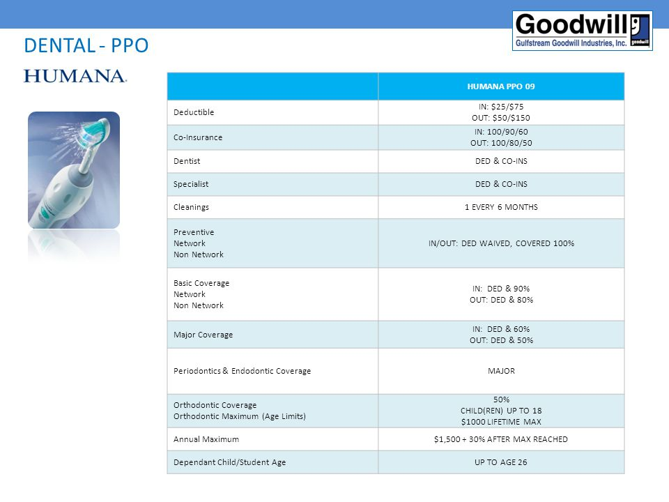 DENTAL - ppo HUMANA PPO 09 Deductible IN: $25/$75 OUT: $50/$150