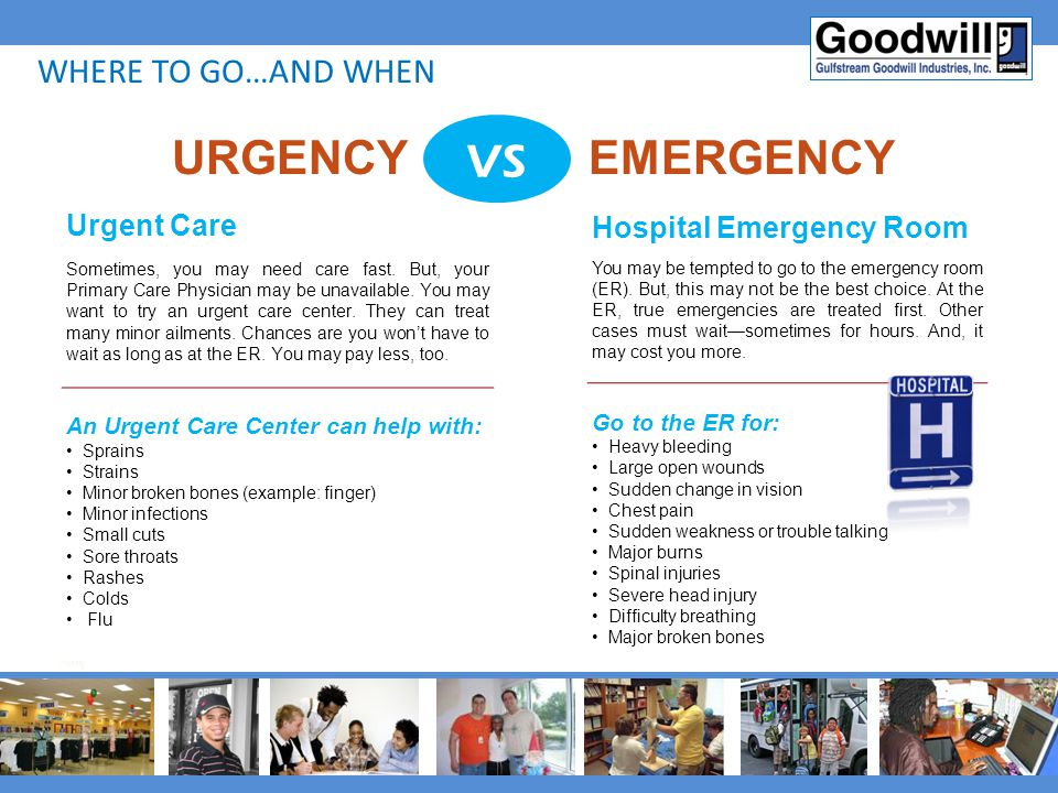 URGENCY EMERGENCY VS WHERE TO GO…AND WHEN Hospital Emergency Room