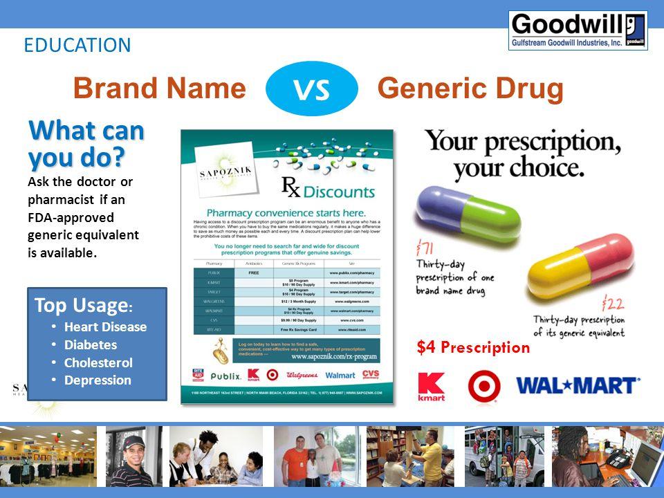 Brand Name Generic Drug