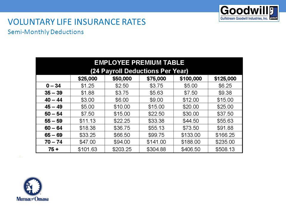 Voluntary life Insurance RATES