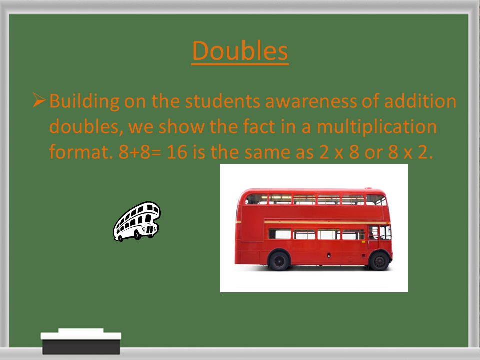 Doubles Building on the students awareness of addition doubles, we show the fact in a multiplication format.