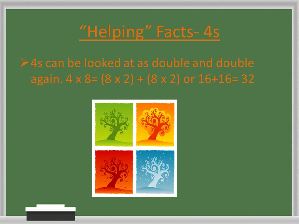 Helping Facts- 4s 4s can be looked at as double and double again.