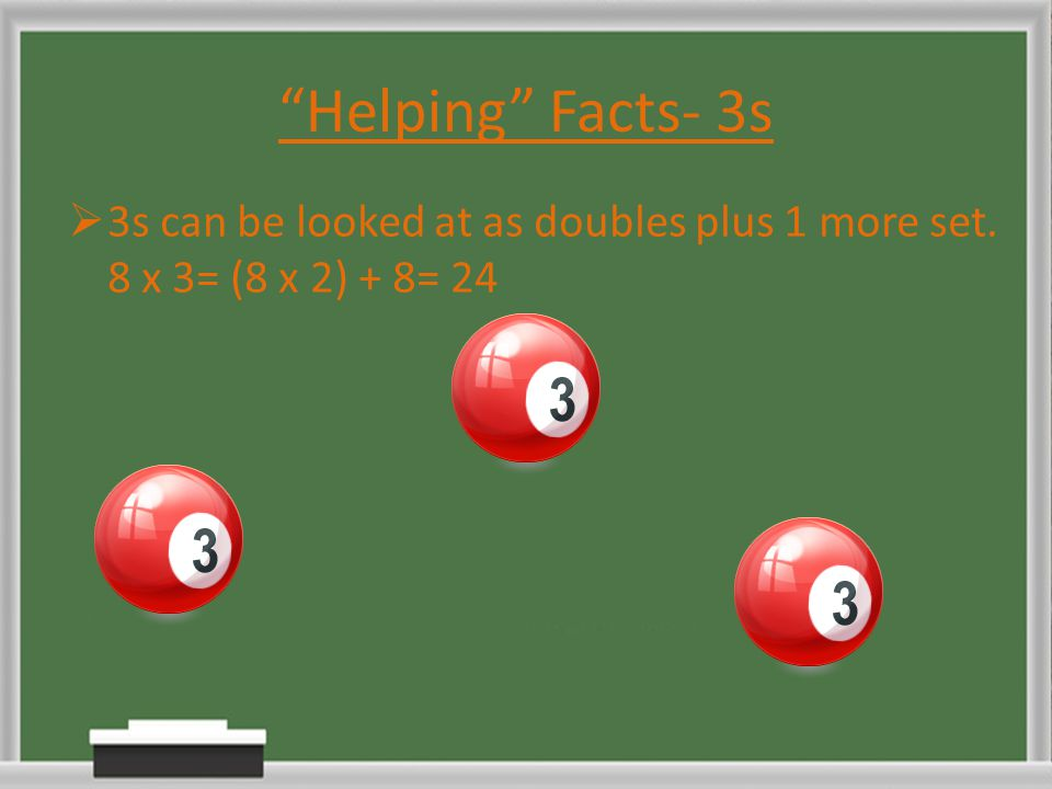 Helping Facts- 3s 3s can be looked at as doubles plus 1 more set. 8 x 3= (8 x 2) + 8= 24