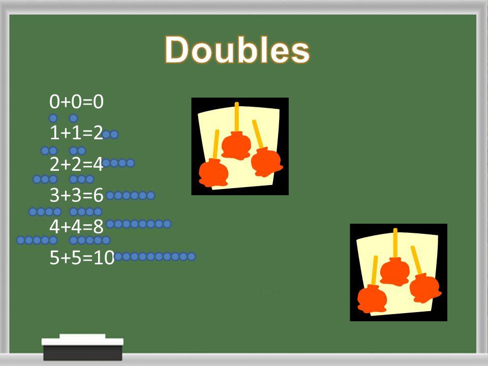 Doubles 0+0=0 1+1=2 2+2=4 3+3=6 4+4=8 5+5=10