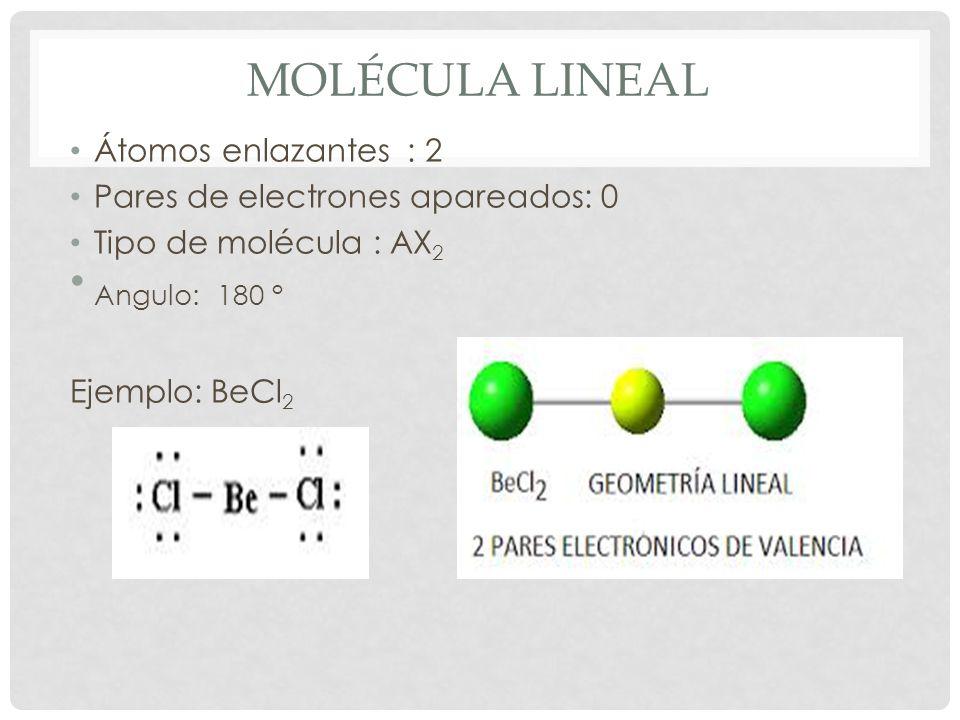 Molécula lineal Angulo: 180 ° Átomos enlazantes : 2