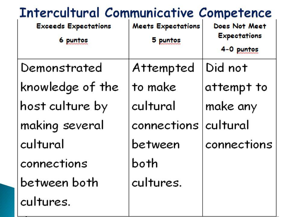 Intercultural Communicative Competence