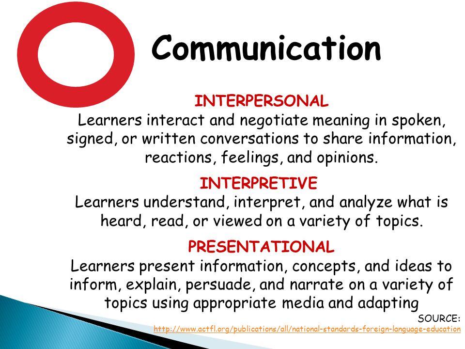 Communication INTERPERSONAL