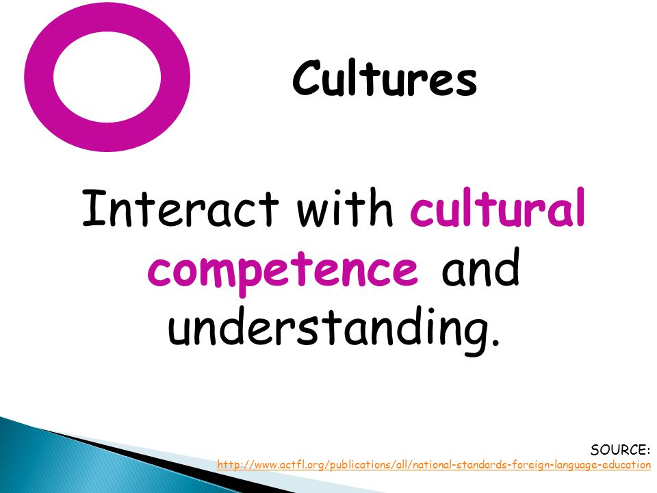 Interact with cultural competence and understanding.