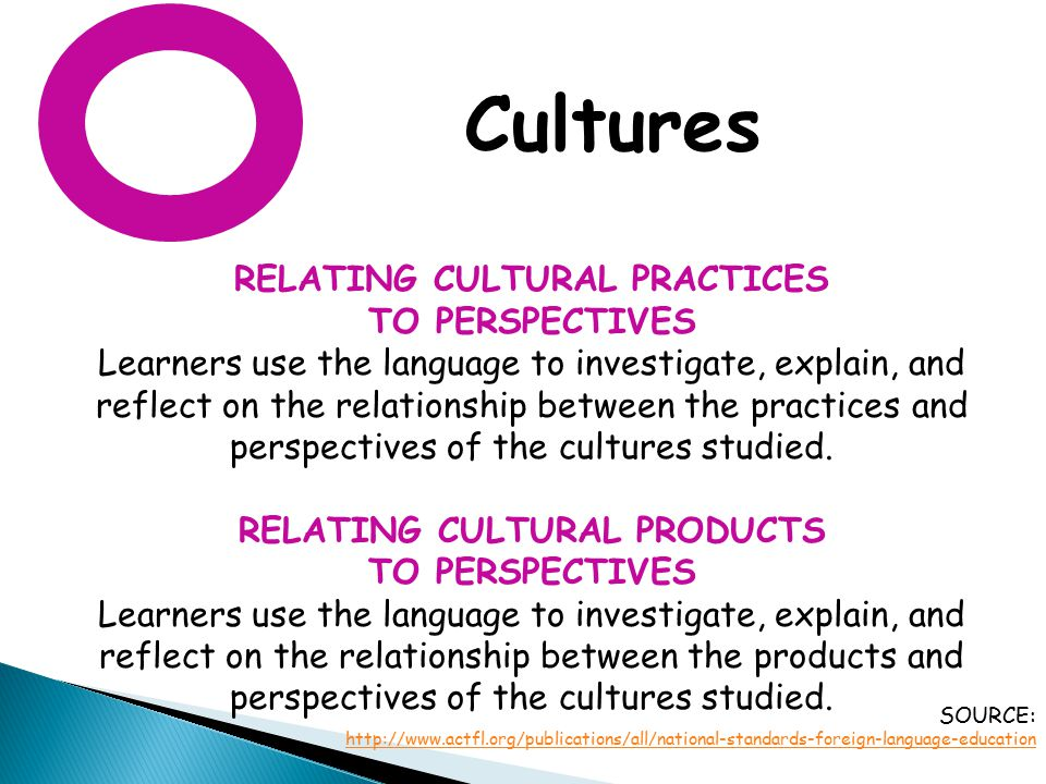 RELATING CULTURAL PRACTICES RELATING CULTURAL PRODUCTS