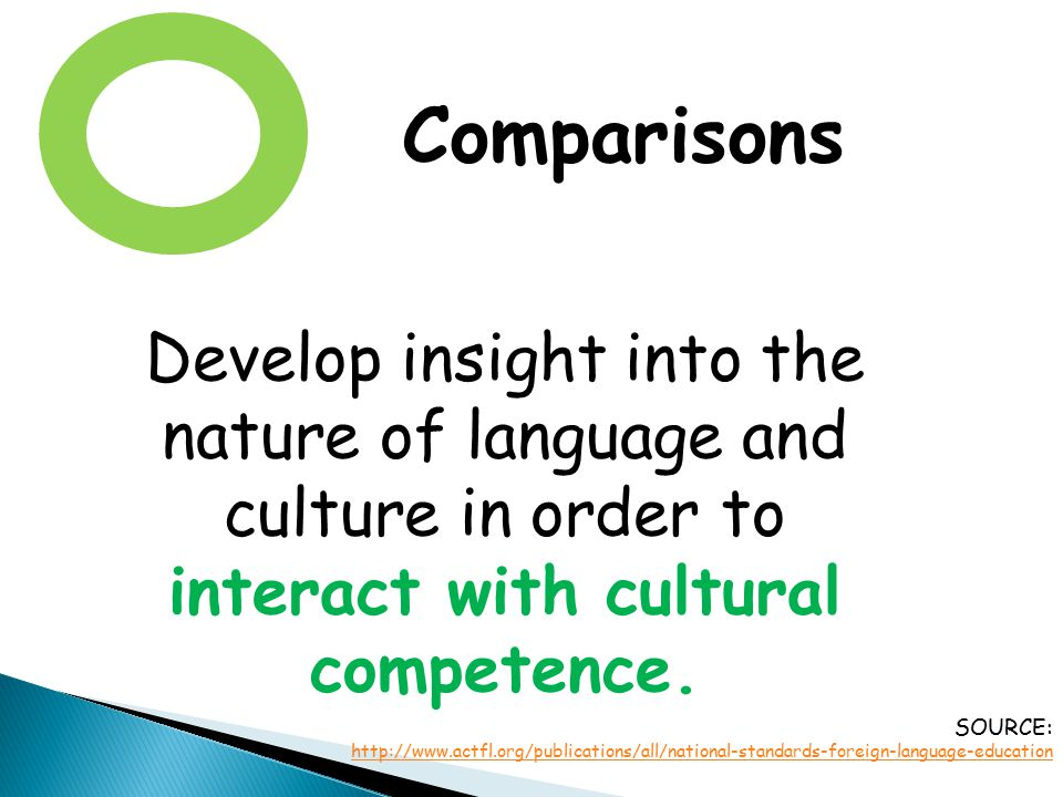 Comparisons Develop insight into the nature of language and culture in order to interact with cultural competence.