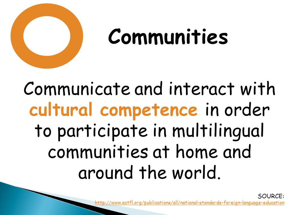 Communities Communicate and interact with cultural competence in order to participate in multilingual communities at home and around the world.