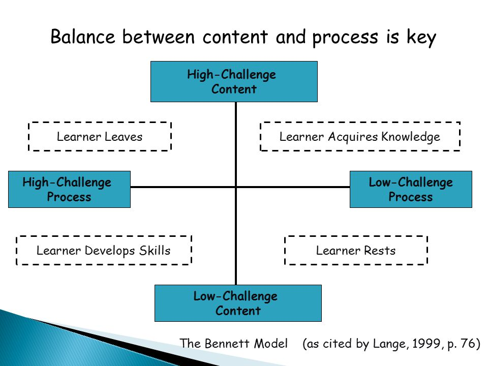 Balance between content and process is key