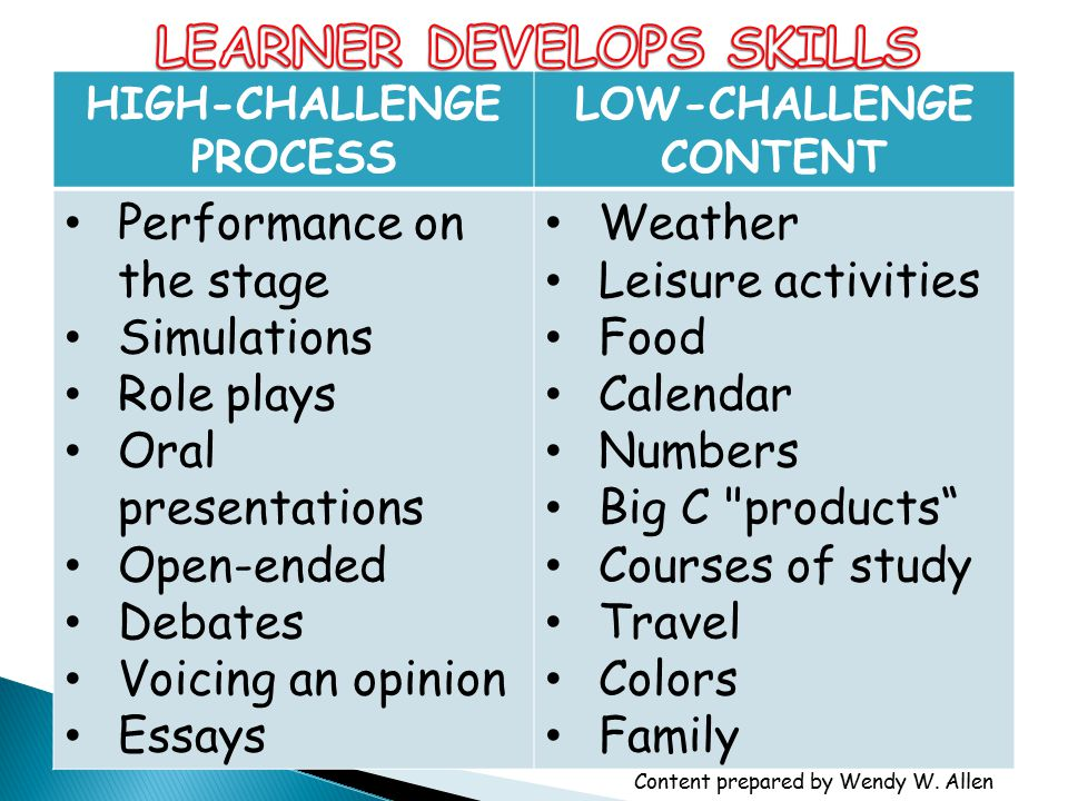 LEARNER DEVELOPS SKILLS HIGH-CHALLENGE PROCESS LOW-CHALLENGE CONTENT