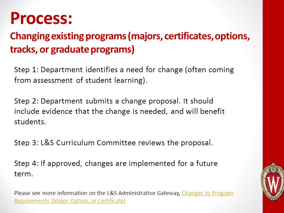 Process: Changing existing programs (majors, certificates, options, tracks, or graduate programs)