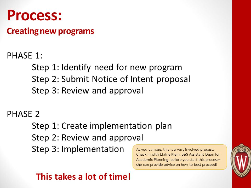 Process: Creating new programs