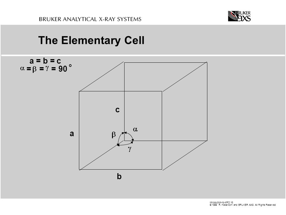 The Elementary Cell a = b = c o = = = 90 c a b
