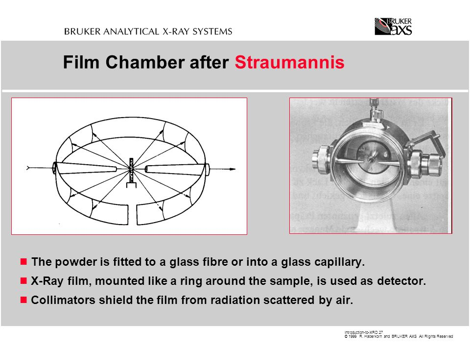 Film Chamber after Straumannis