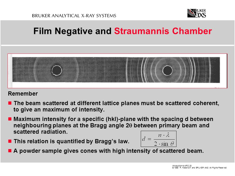 Film Negative and Straumannis Chamber