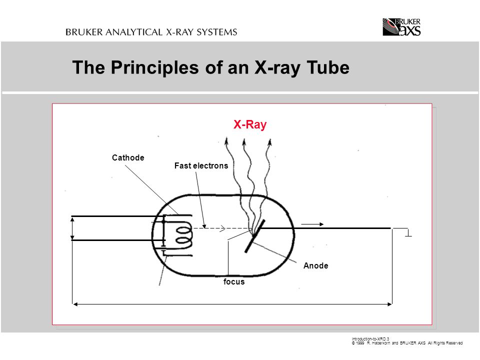 The Principles of an X-ray Tube