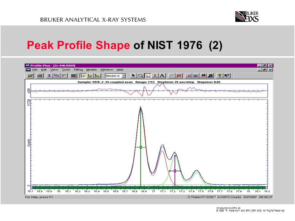 Peak Profile Shape of NIST 1976 (2)