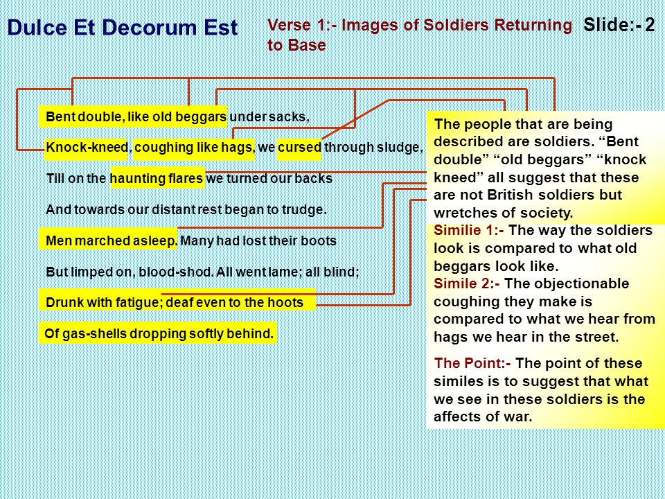 Verse 1:- Images of Soldiers Returning to Base