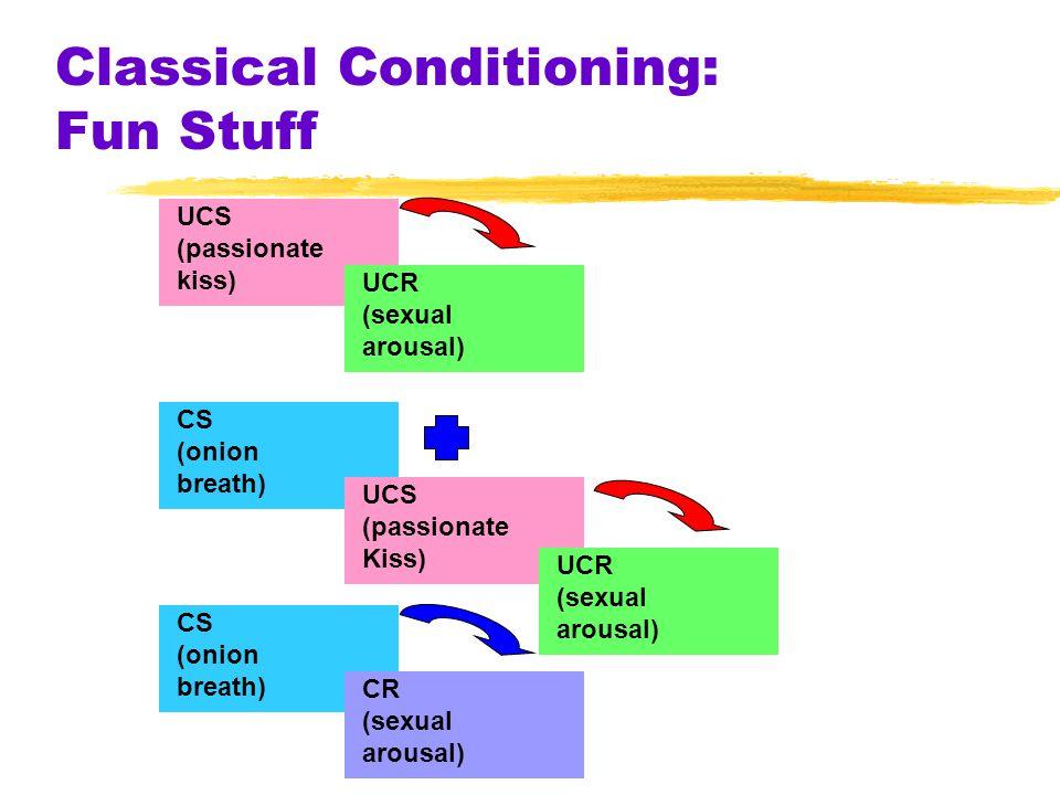 Classical Conditioning: Fun Stuff