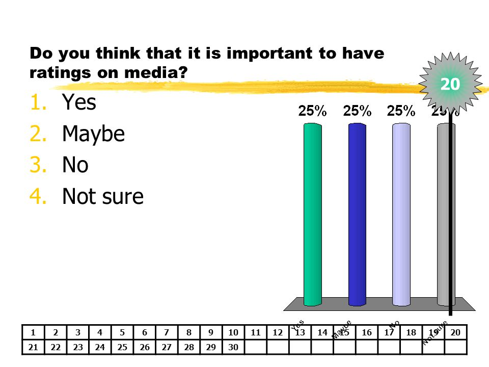 Do you think that it is important to have ratings on media
