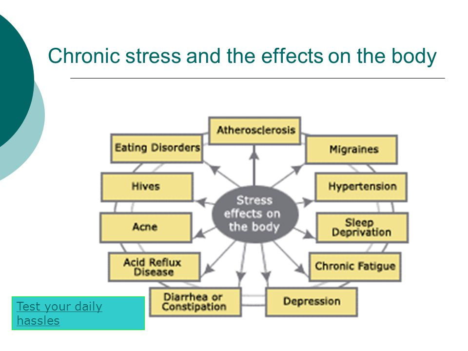 Chronic stress and the effects on the body
