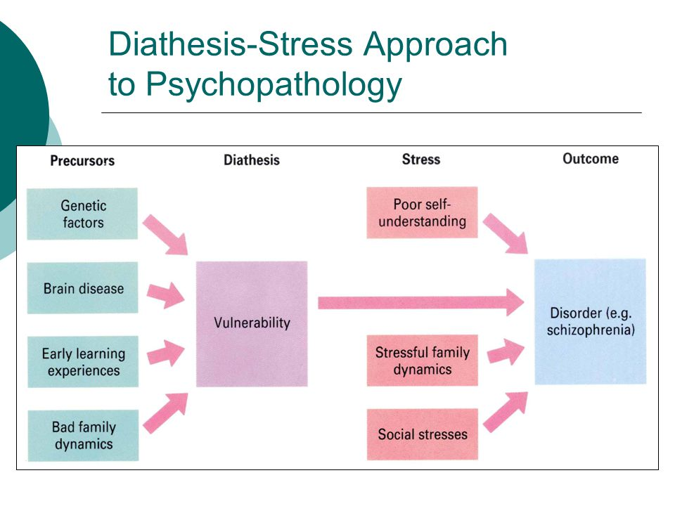 Diathesis-Stress Approach to Psychopathology