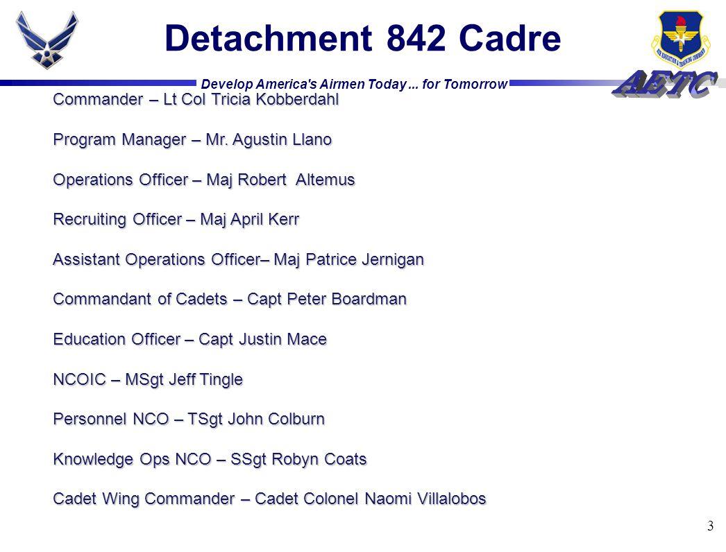 Detachment 842 Cadre Commander – Lt Col Tricia Kobberdahl