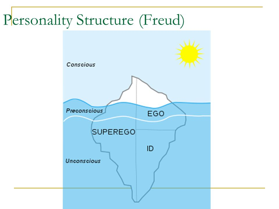 Personality Structure (Freud)