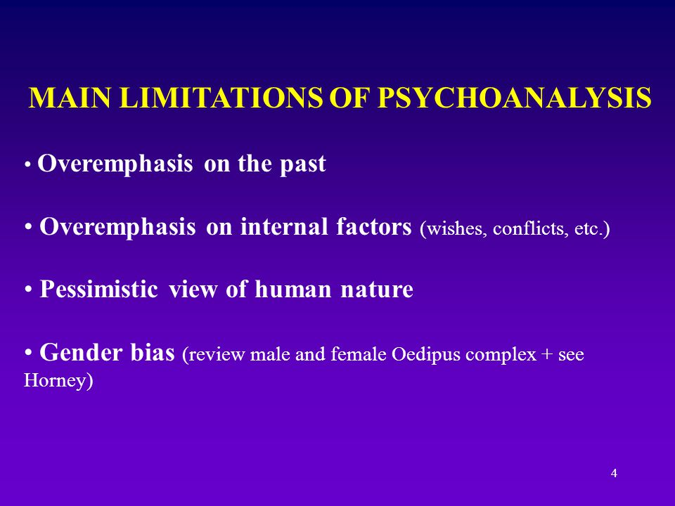 MAIN LIMITATIONS OF PSYCHOANALYSIS