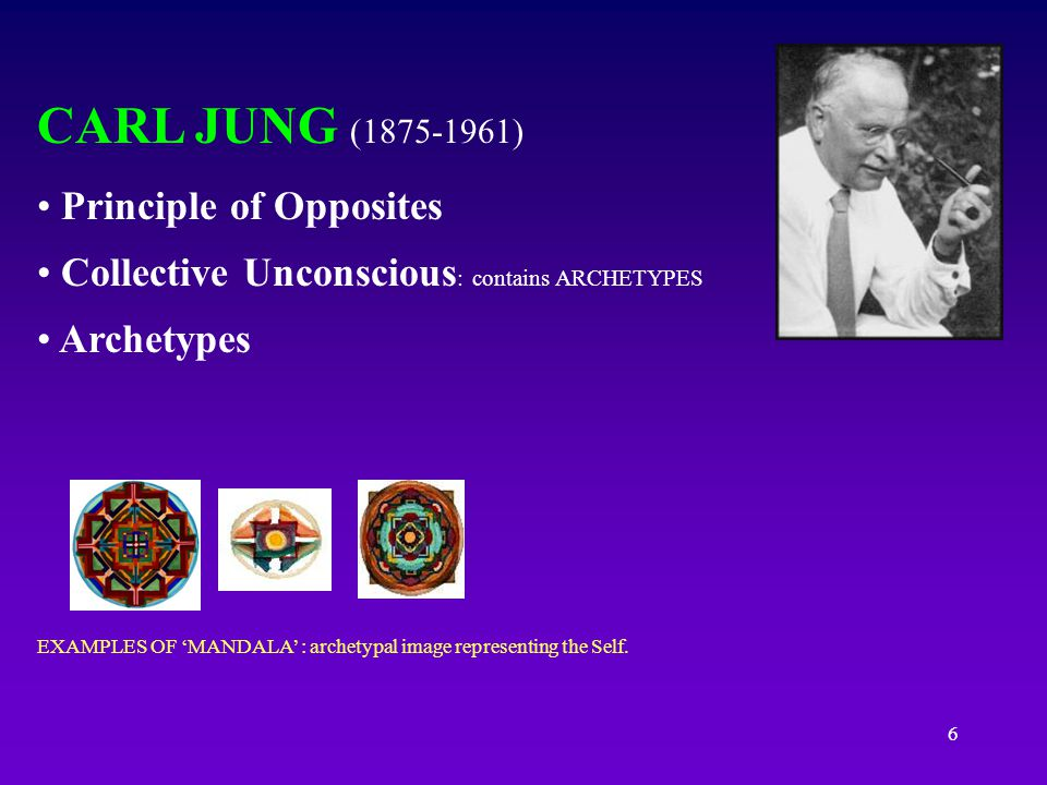 CARL JUNG (1875-1961) Principle of Opposites