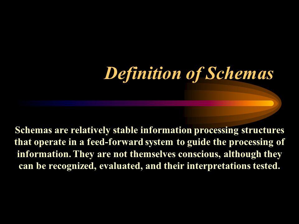 Definition of Schemas