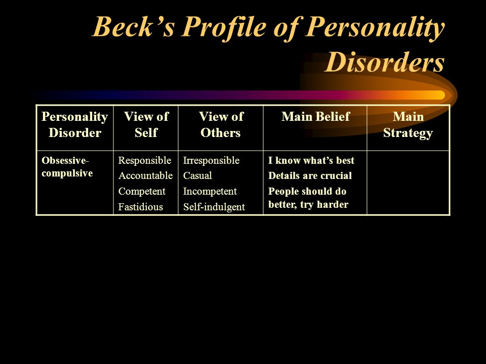 Beck's Profile of Personality Disorders