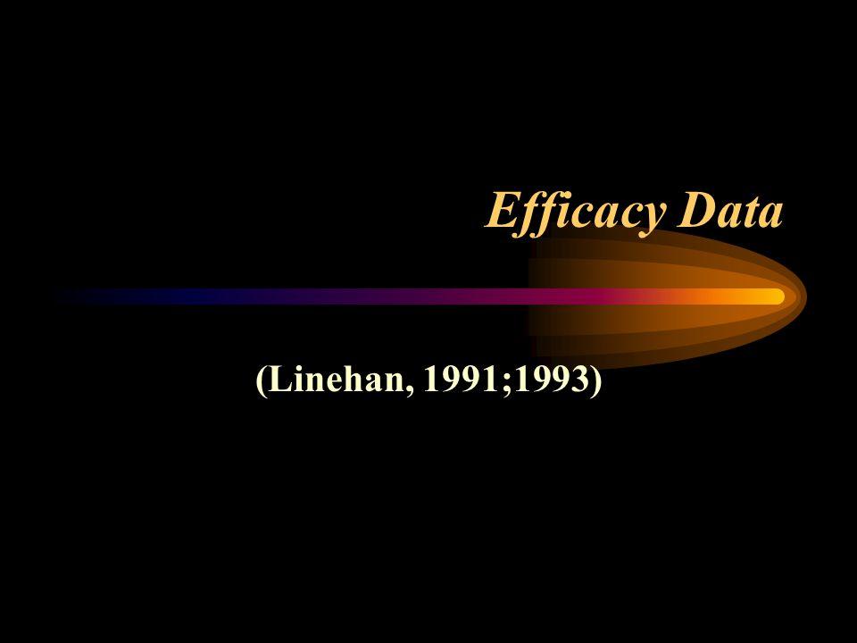 Efficacy Data (Linehan, 1991;1993) Linehan et al (1991)