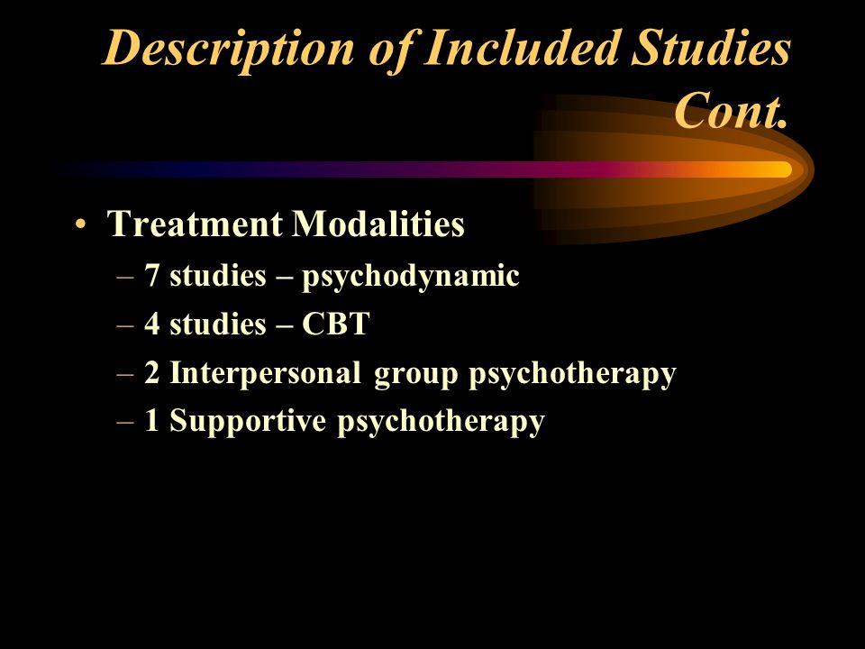 Description of Included Studies Cont.