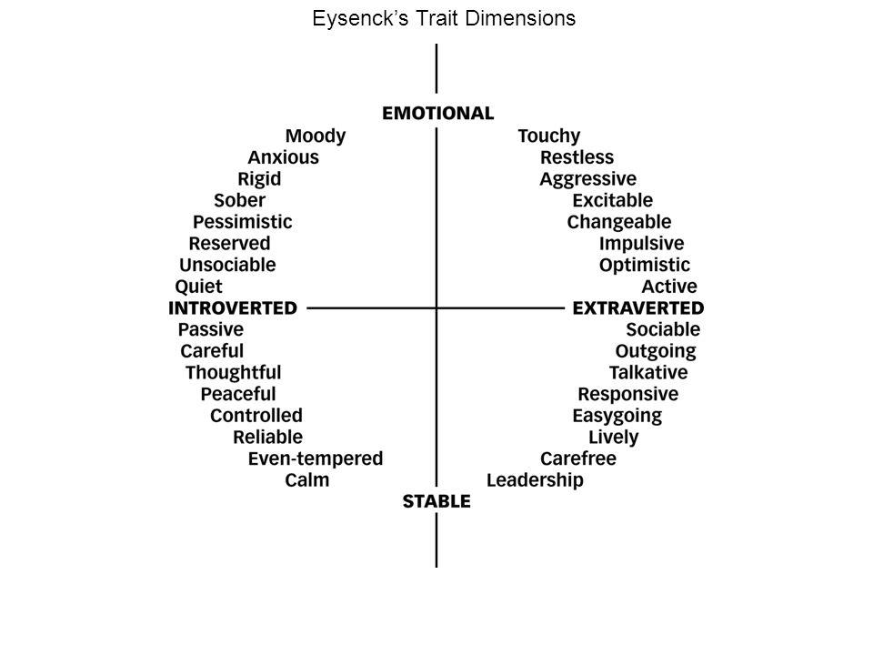 Eysenck's Trait Dimensions