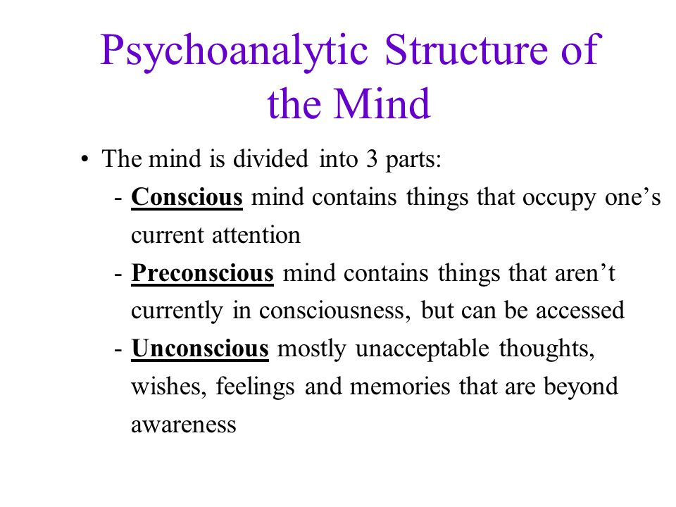 Psychoanalytic Structure of the Mind